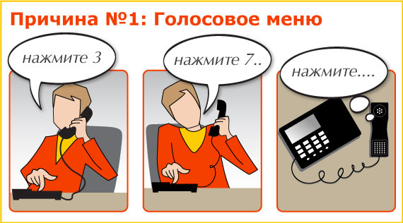 Потеря звонков из-за длинного и непонятного голосового меню
