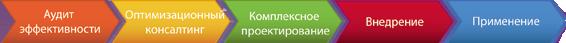 sxema_vektor.png